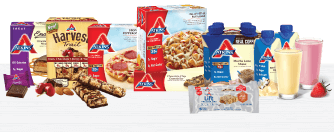 Atkins Your Way Product Solutions