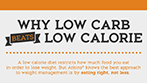 Why Low Carb Beats Low Calorie Infographic
