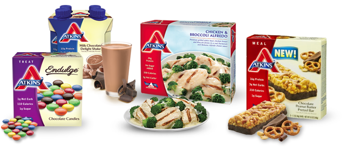what is atkins diet plan