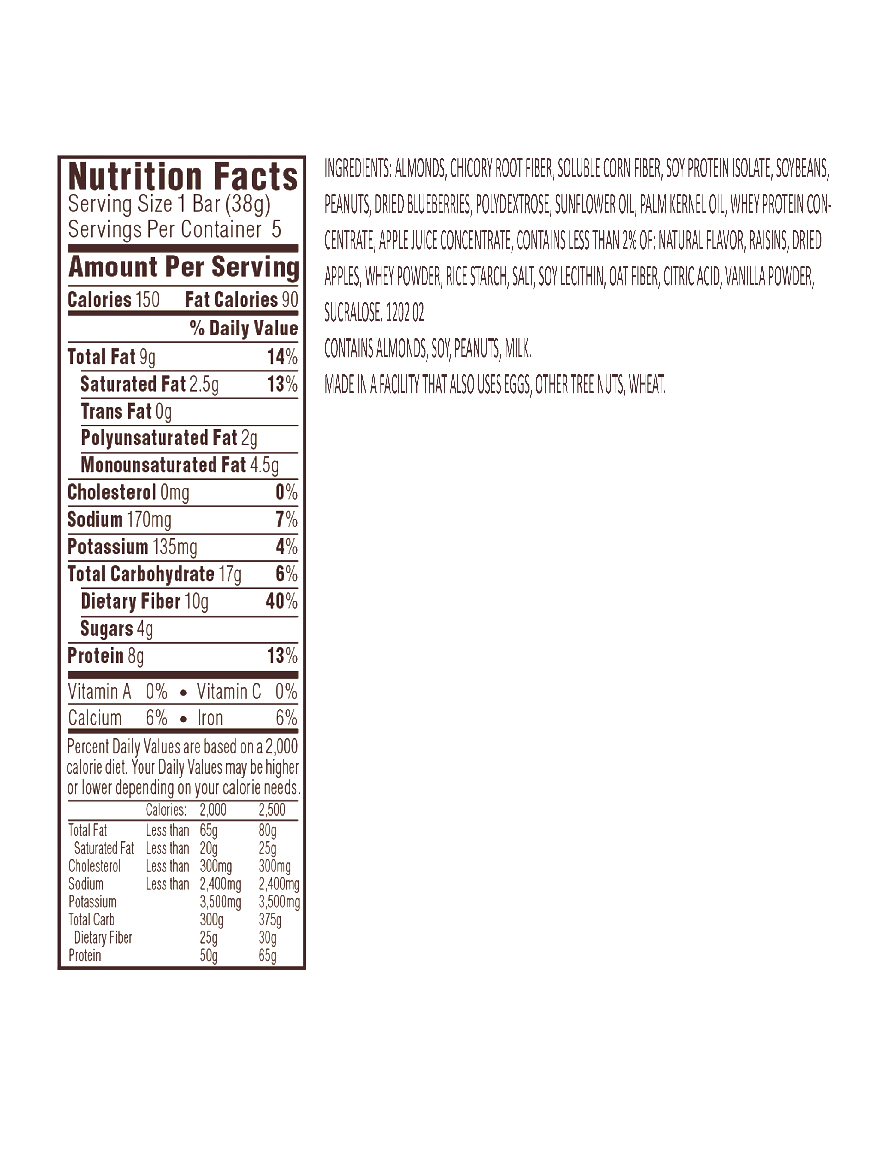 How to calculate percentage of weight loss - Nutrition Facts Label